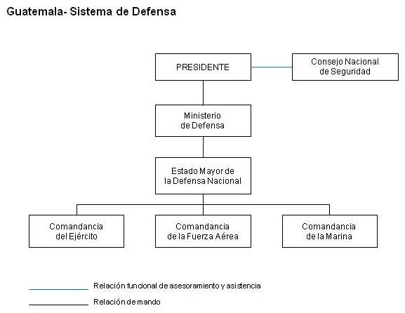 Resdal atlas comparativo la organizacin del sistema estructura